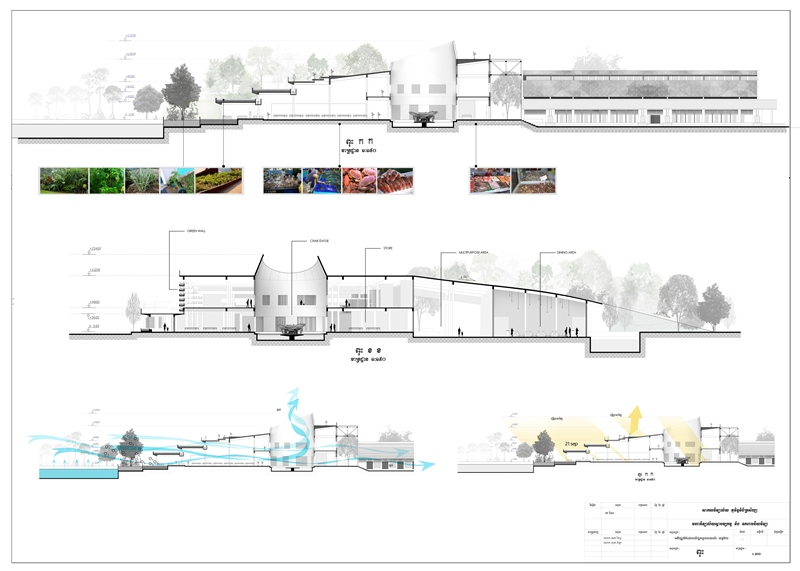 architecture thesis examples